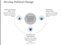 Develop Political Change Template 2 Ppt PowerPoint Presentation Influencers