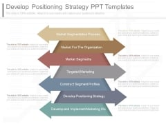 Develop Positioning Strategy Ppt Templates