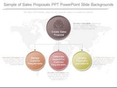 Develop Sales Proposal Diagram Powerpoint Slide Backgrounds