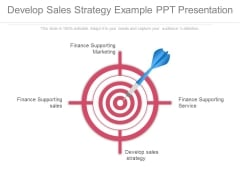 Develop Sales Strategy Example Ppt Presentation