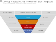 Develop Strategic Kpis Powerpoint Slide Templates