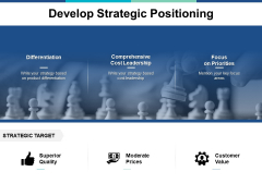 Develop Strategic Positioning Ppt PowerPoint Presentation Outline Demonstration