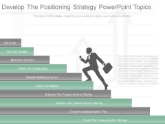 Develop The Positioning Strategy Powerpoint Topics