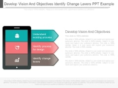 Develop Vision And Objectives Identify Change Levers Ppt Example
