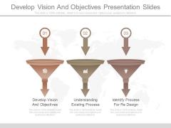 Develop Vision And Objectives Presentation Slides