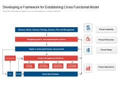 Developing A Framework For Establishing Cross Functional Model Ppt PowerPoint Presentation Icon Layouts PDF