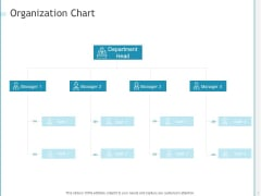 Developing A Right Pricing Strategy For Business Organization Chart Ppt Pictures Portrait PDF