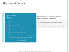 Developing A Right Pricing Strategy For Business The Law Of Demand Ppt Summary Ideas PDF