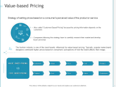 Developing A Right Pricing Strategy For Business Value Based Pricing Ppt Inspiration PDF