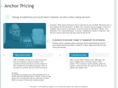Developing A Right Strategy For Business Anchor Pricing Ppt Inspiration Infographics PDF