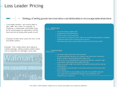 Developing A Right Strategy For Business Loss Leader Pricing Rules PDF