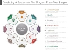 Developing A Succession Plan Diagram Powerpoint Images