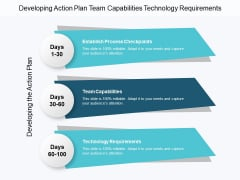Developing Action Plan Team Capabilities Technology Requirements Ppt PowerPoint Presentation Icon Example