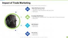 Developing And Controlling B2b Marketing Plan Impact Of Trade Marketing Professional PDF