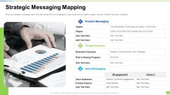 Developing And Controlling B2b Marketing Plan Strategic Messaging Mapping Elements PDF