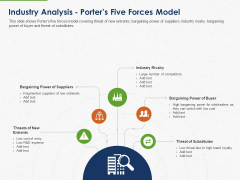 Developing And Creating Corner Market Place Industry Analysis Porters Five Forces Model Ppt PowerPoint Presentation Professional Graphics Download PDF