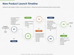 Developing And Creating Corner Market Place New Product Launch Timeline Ppt PowerPoint Presentation Pictures Information PDF
