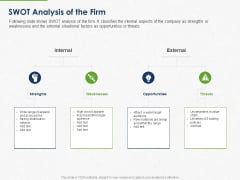 Developing And Creating Corner Market Place Swot Analysis Of The Firm Ppt PowerPoint Presentation Styles Graphics PDF