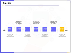 Developing And Deploying Android Applications Timeline Ppt Portfolio Influencers PDF