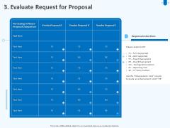 Developing And Implementing Corporate Partner Action Plan Evaluate Request For Proposal Infographics PDF