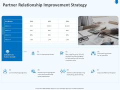 Developing And Implementing Corporate Partner Action Plan Partner Relationship Improvement Strategy Demonstration PDF