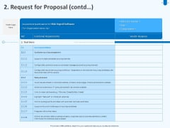 Developing And Implementing Corporate Partner Action Plan Request For Proposal Contd Download PDF