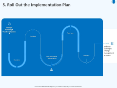 Developing And Implementing Corporate Partner Action Plan Roll Out The Implementation Plan Inspiration PDF