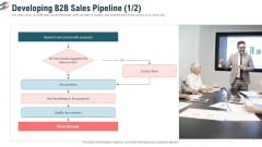 Developing B2B Sales Pipeline Research Ppt Gallery Graphic Tips PDF