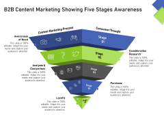 Developing Content Mapping Strategy B2B Content Marketing Showing Five Stages Awareness Brochure PDF