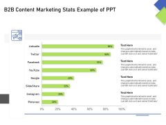 Developing Content Mapping Strategy B2B Content Marketing Stats Example Of Ppt Structure PDF