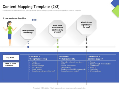 Developing Content Mapping Strategy Content Mapping Template Problem Ppt Layouts Graphics Example PDF