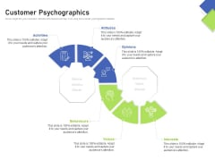 Developing Content Mapping Strategy Customer Psychographics Ppt Styles Display PDF