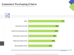 Developing Content Mapping Strategy Customers Purchasing Criteria Ppt Slides Influencers PDF
