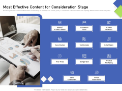 Developing Content Mapping Strategy Most Effective Content For Consideration Stage Ppt Gallery Background Designs PDF
