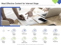 Developing Content Mapping Strategy Most Effective Content For Interest Stage Ppt Portfolio Example Introduction PDF