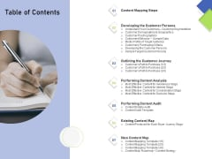Developing Content Mapping Strategy Table Of Contents Ppt Themes PDF