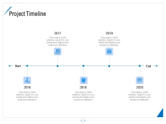 Developing Content Strategy Project Timeline Ppt Inspiration Show PDF