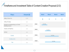 Developing Content Strategy Timeframe And Investment Table Of Content Creation Ppt Infographics Gridlines PDF