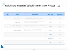 Developing Content Strategy Timeframe And Investment Table Of Content Creation Proposal Ppt File Layout PDF