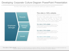 Developing Corporate Culture Diagram Powerpoint Presentation
