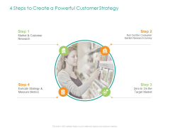 Developing Customer Service Strategy 4 Steps To Create A Powerful Customer Strategy Guidelines PDF