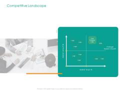 Developing Customer Service Strategy Competitive Landscape Ppt Inspiration Graphics Design PDF