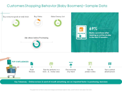 Developing Customer Service Strategy Customers Shopping Behavior Baby Boomers Sample Data Designs PDF