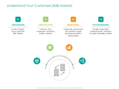 Developing Customer Service Strategy Understand Your Customers B2B Market Clipart PDF