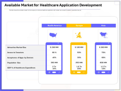 Developing Deploying Android Applications Available Market For Healthcare Application Development Rules PDF