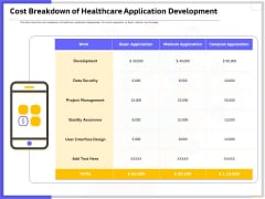Developing Deploying Android Applications Cost Breakdown Of Healthcare Application Development Formats PDF