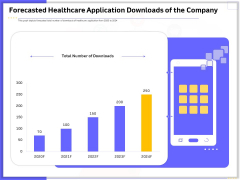 Developing Deploying Android Applications Forecasted Healthcare Application Downloads Of The Company Professional PDF