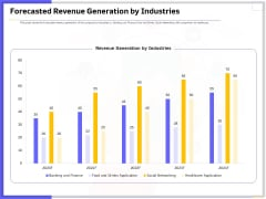 Developing Deploying Android Applications Forecasted Revenue Generation By Industries Demonstration PDF