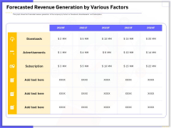 Developing Deploying Android Applications Forecasted Revenue Generation By Various Factors Slides PDF