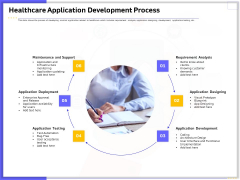 Developing Deploying Android Applications Healthcare Application Development Process Diagrams PDF